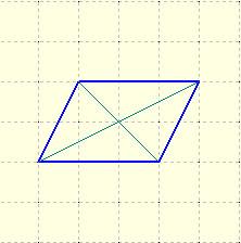 Parallelogramm Symmetrieachse